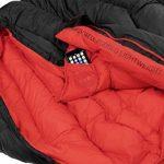 sac de couchage zéro degré TOP 3 image 3 produit